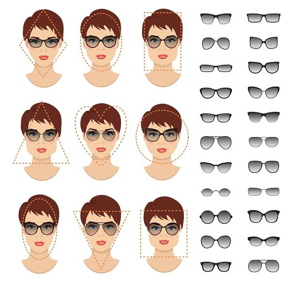 970abf807 كيفية اختيار النظارات الشمسية المناسبة للوجه للرجال بالصور - عدسات